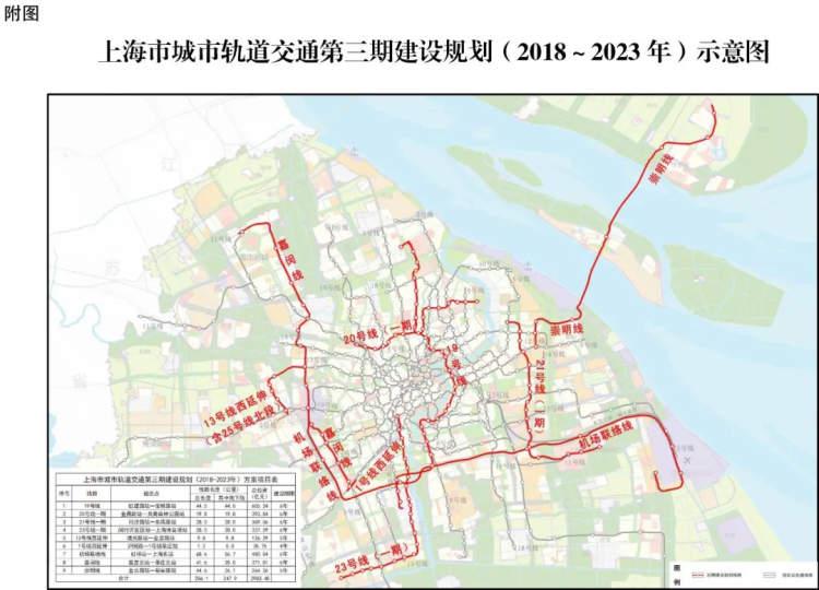 地铁1号线要向西延伸与嘉闵线换乘,很多市民盼望嘉闵线早日建成